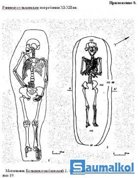 Раннемусульманские погреб