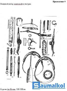 Вещевой набор аскизской к