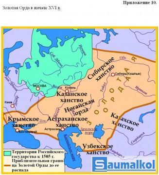 Золотая Орда в начале XVI